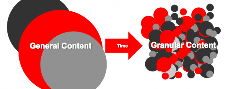 Content Shock? Content Marketing muss granularer werden! (Doug Kessler)