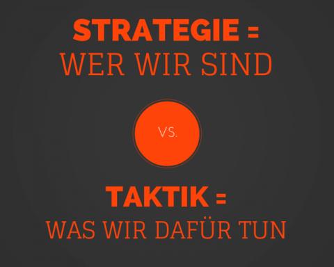 Strategien vs. Taktiken – Klahrheit in die Begriffssuppe