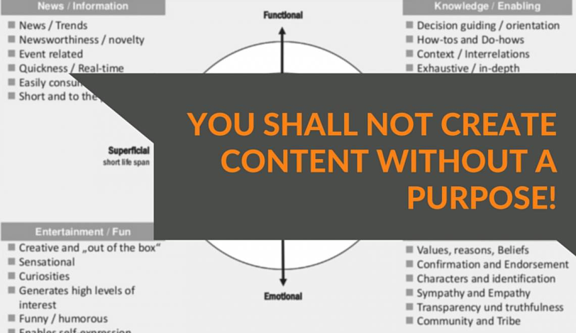 Brands acting like publishers is NOT Content Marketing!
