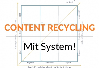 Content Recycling mit System