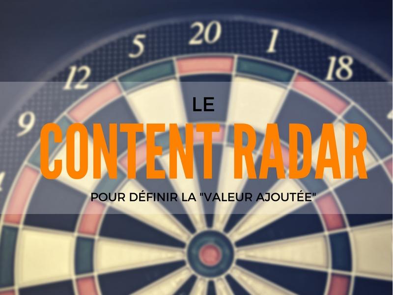 Définir la valeur ajoutée de contenus à l'aide du content radar